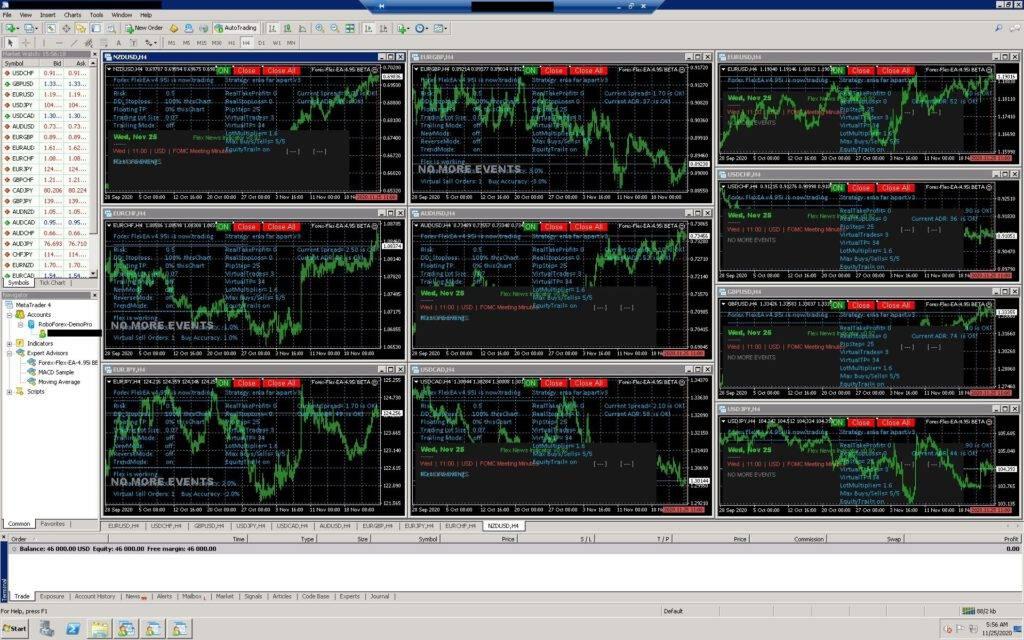 Cheap forex VPS screenshot Metatrader 4